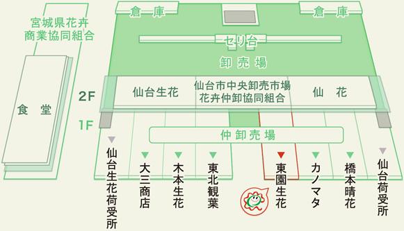 画像:敷地内地図